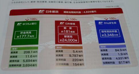 日本郵政上場2.jpg