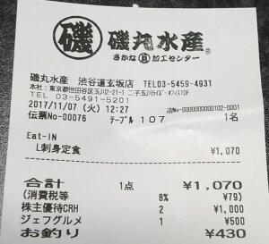 磯丸水産 お刺身御前2.jpg
